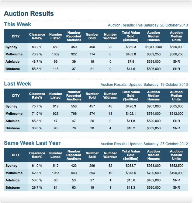 Auction27_10