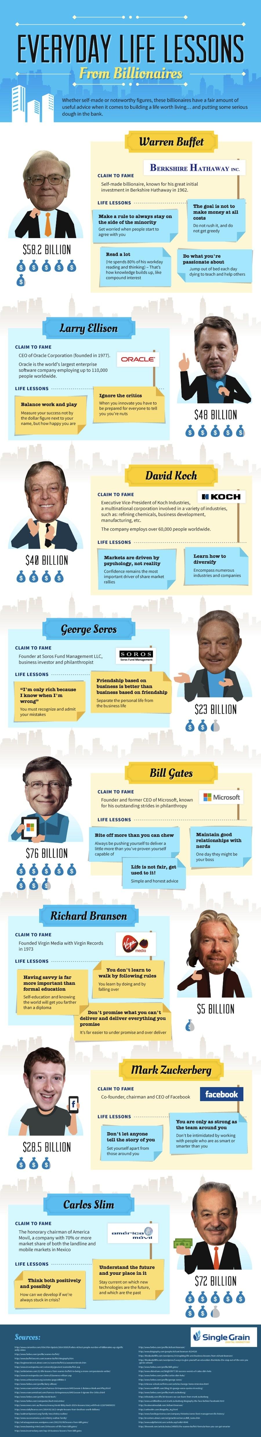 LessonsFrom Billionaires