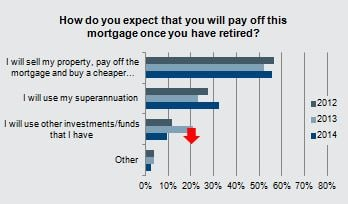 Paying-off-mortgage-FHB