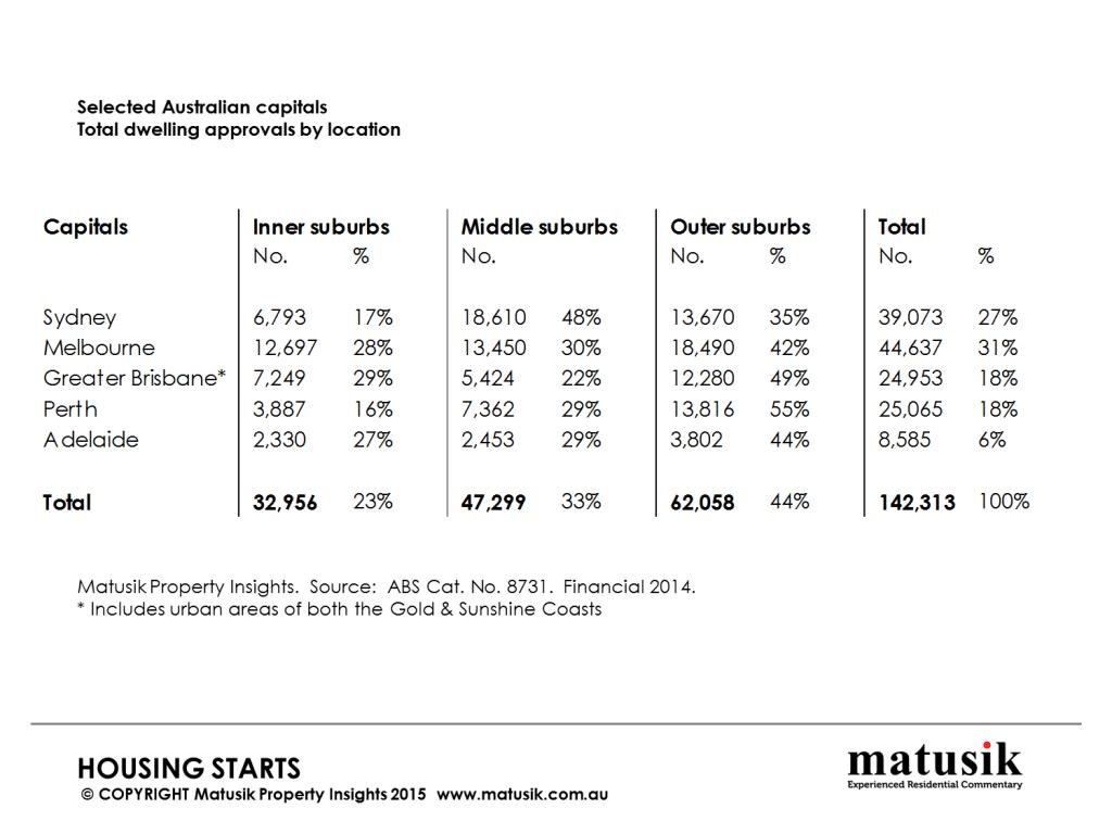 Housing-starts1-1024x768