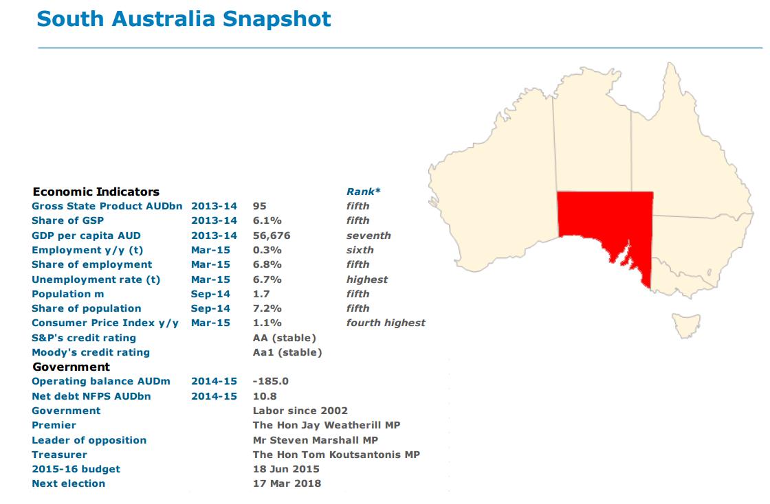 South Australia snapshot