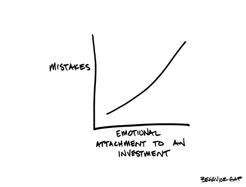 Art49_MistakesEmotionalAttachment_sample