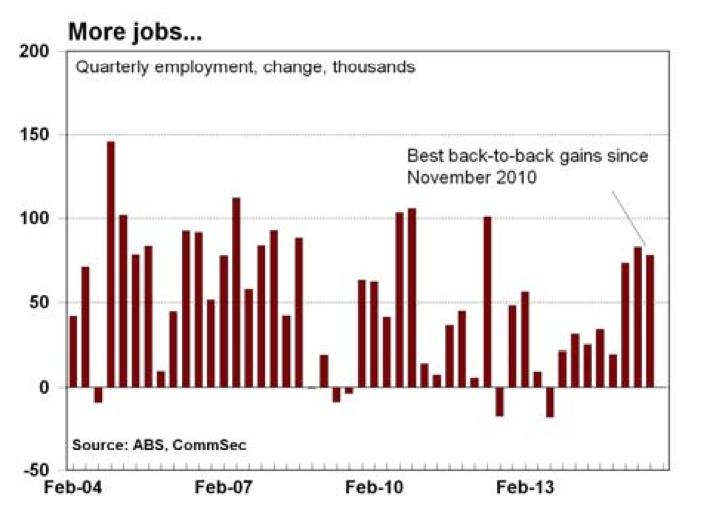 More Jobs Comsec