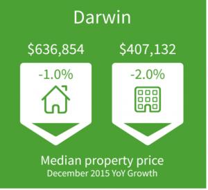 Darwin Property