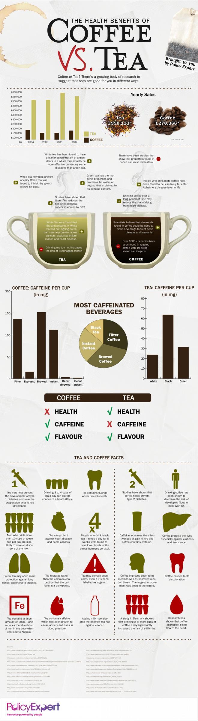 coffee-vs-tea