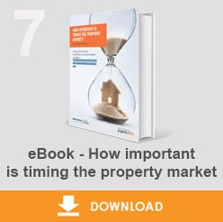 How Important Is Timing The Property Market 7