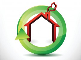 Here's another way to look at the Property Cycle