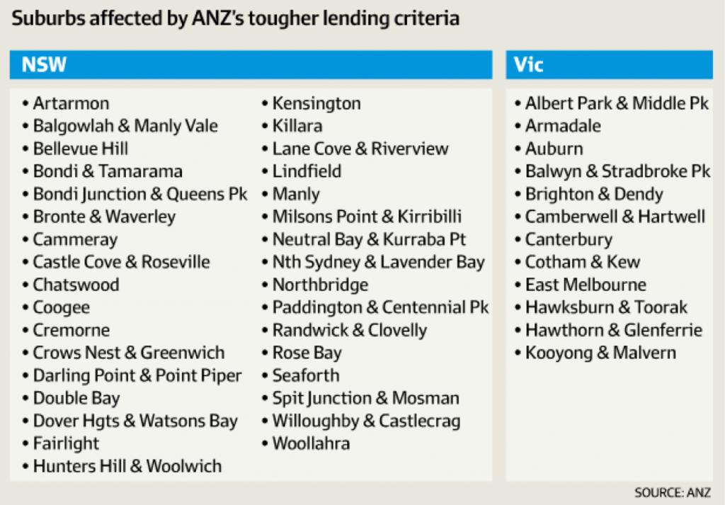 Suburbs affected by ANZ's tougher lending criteria