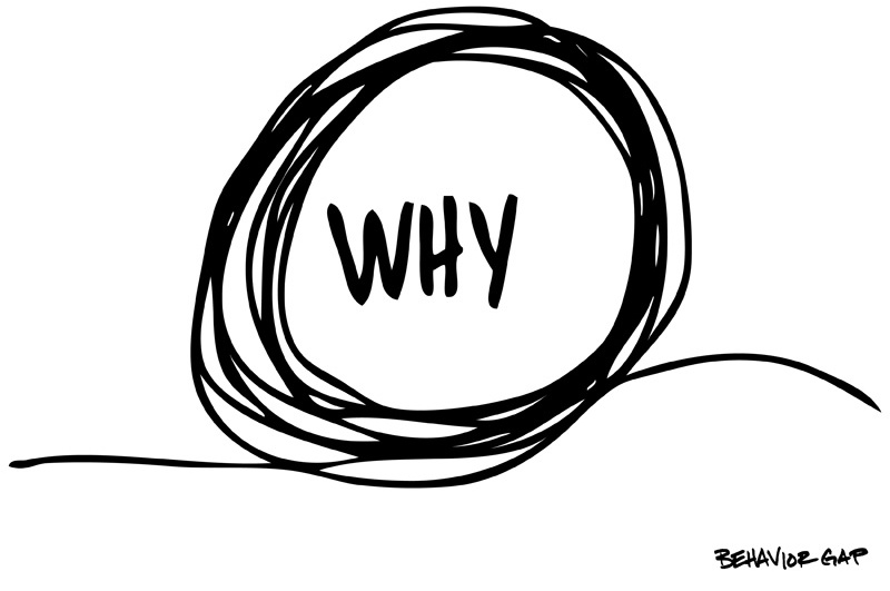Practice Asking The Why Questions2