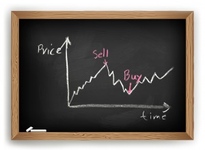 Oliver Shane Economic Riskis