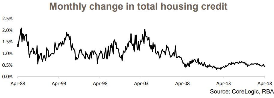 Housing Credit 1