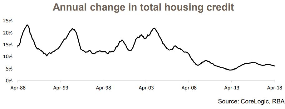 Housing Credit 2