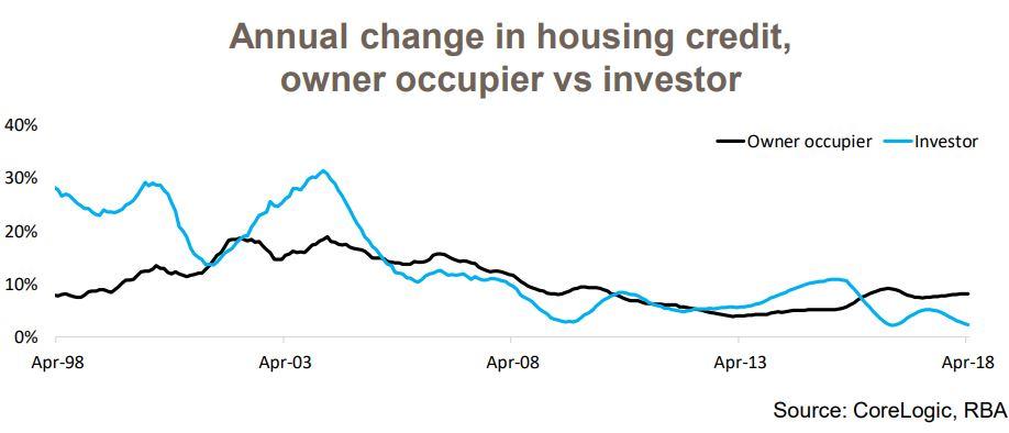 Housing Credit 4