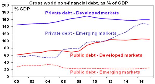 Oi Debt Table 3