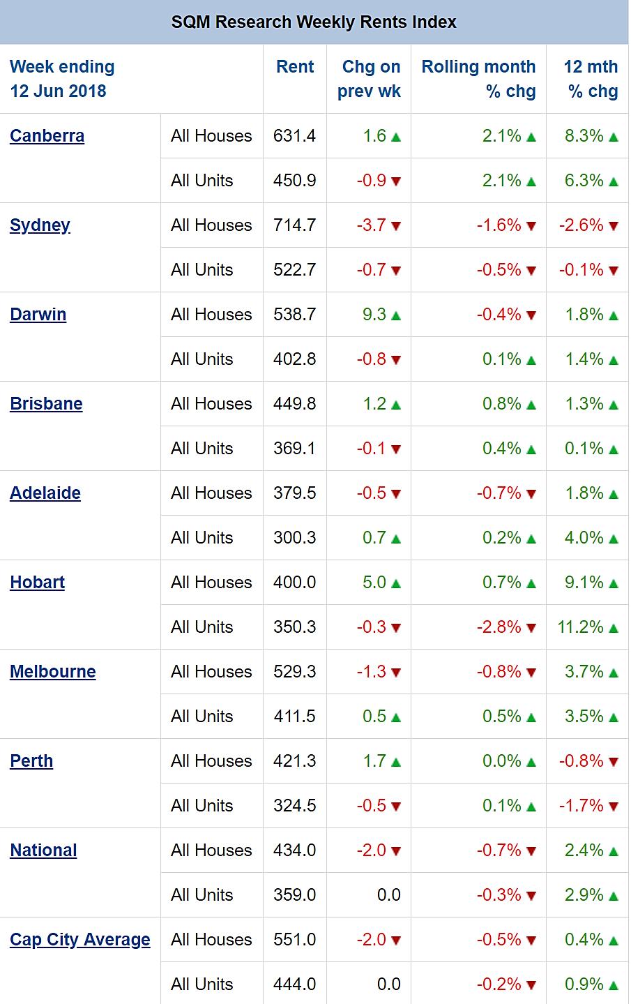 Vacancy Rates2.jpg