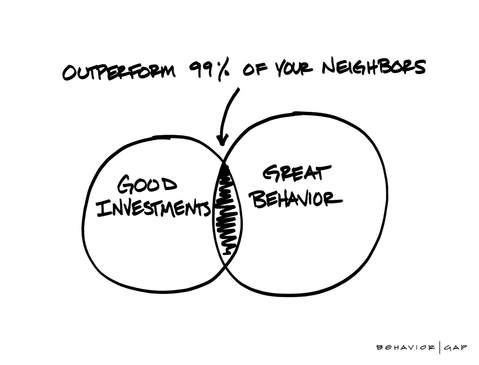 046 S00393 Outperform99neighbors Large