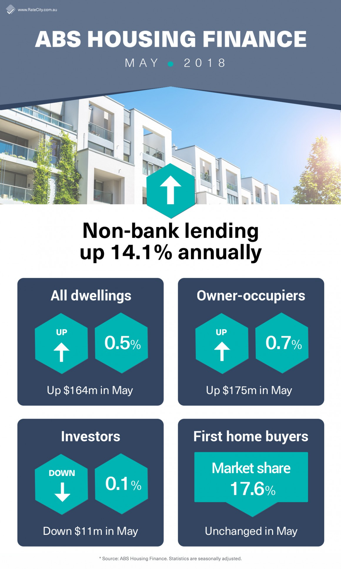 Housing Finance May Final