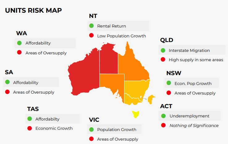 Units Risk Map