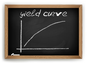 Oliver Yield Curve