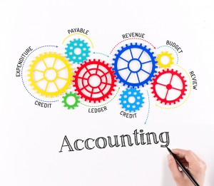 Accounting Mechanism With Gears