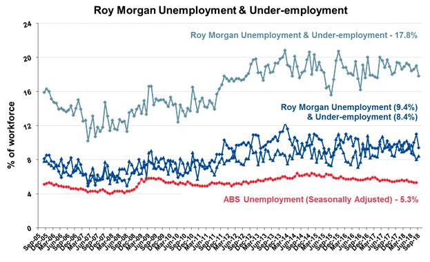 Roy Morgan 1