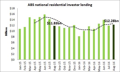 investors1aug16