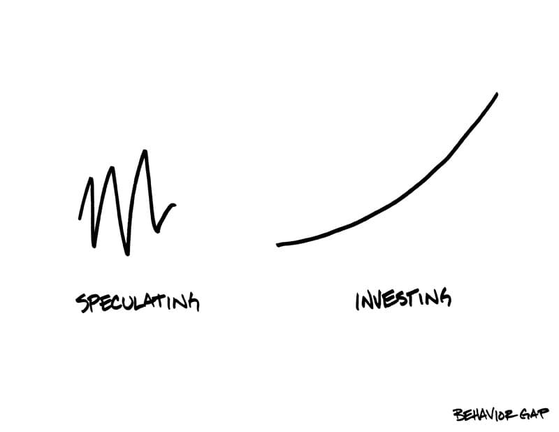 difference between investing and speculating