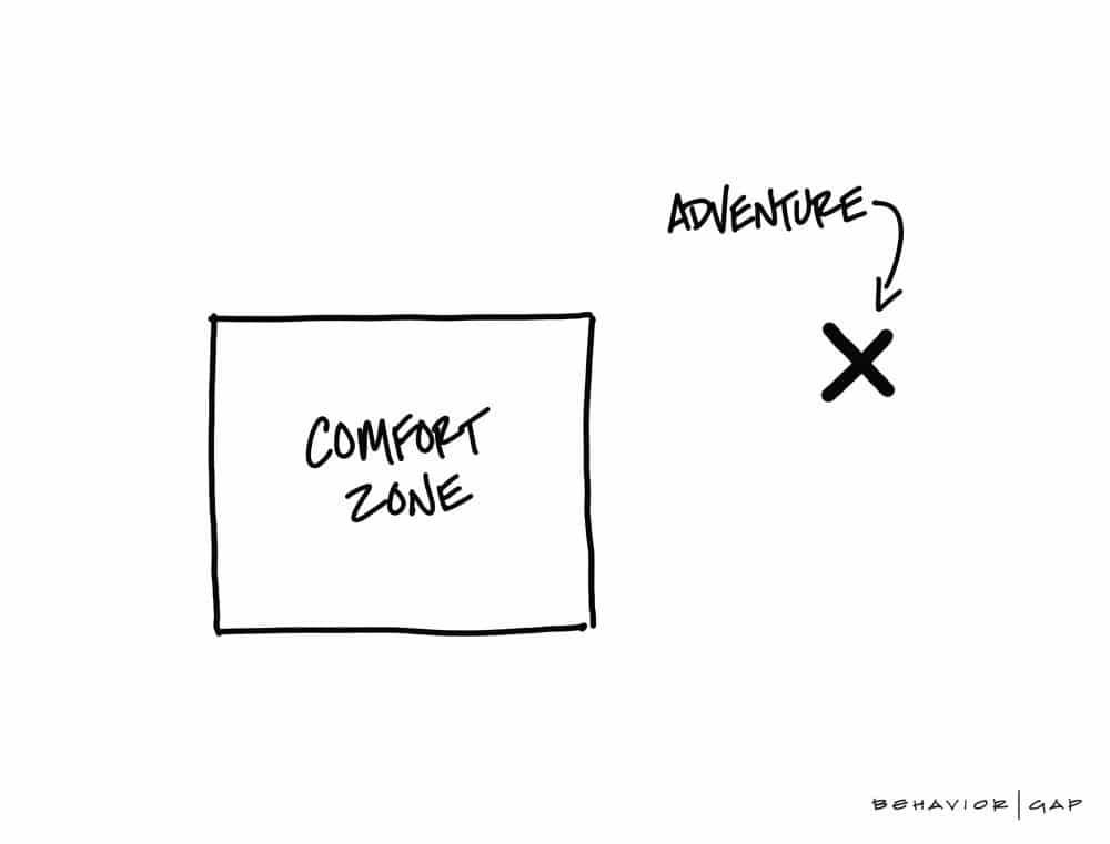 Adventure Or Comfort Zone
