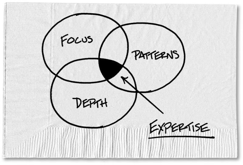 Fake Experts