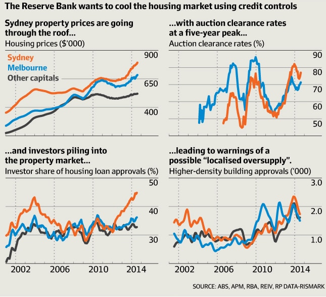 How will property investors survive the upcoming downturn?
