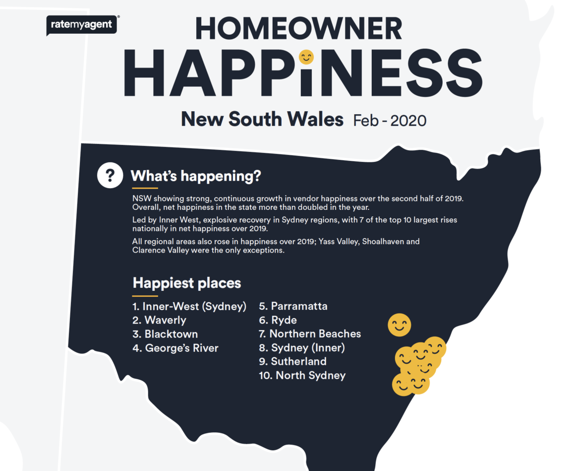NSW happiest areas