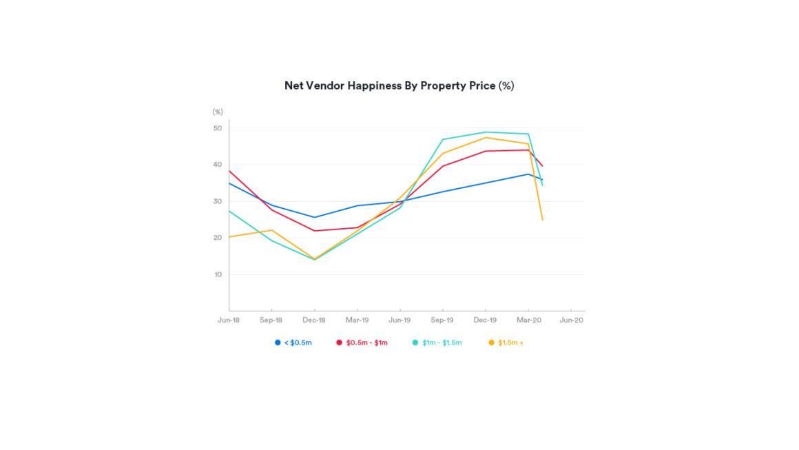 02 Propertyprice