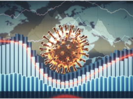 The economic impact of Coronavirus in 7 charts