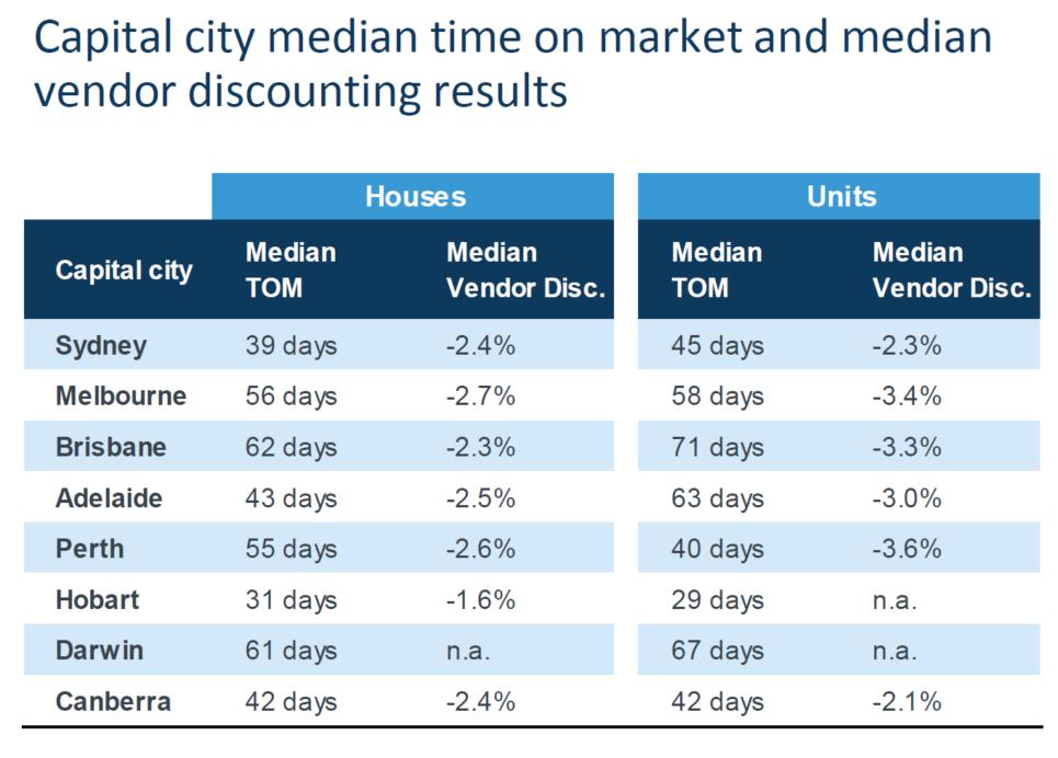 Capital City Meidum Time