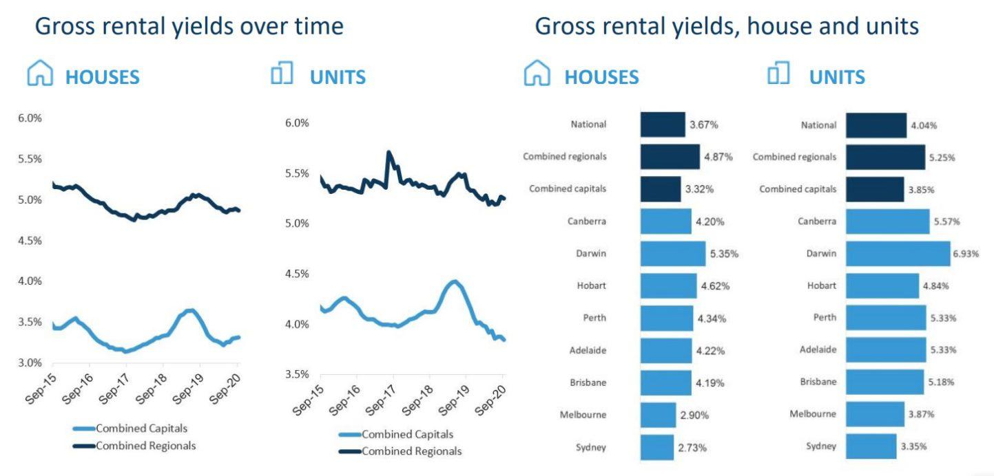 Rent Rates4