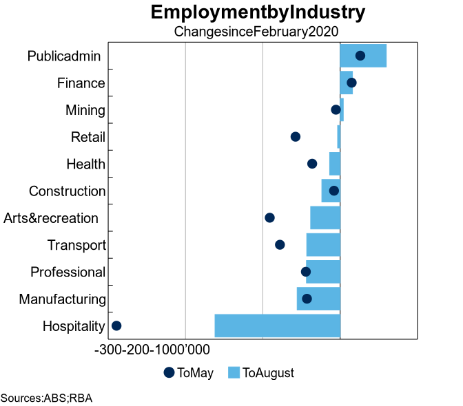 Sp Gov 2020 10 15 Graph02 1