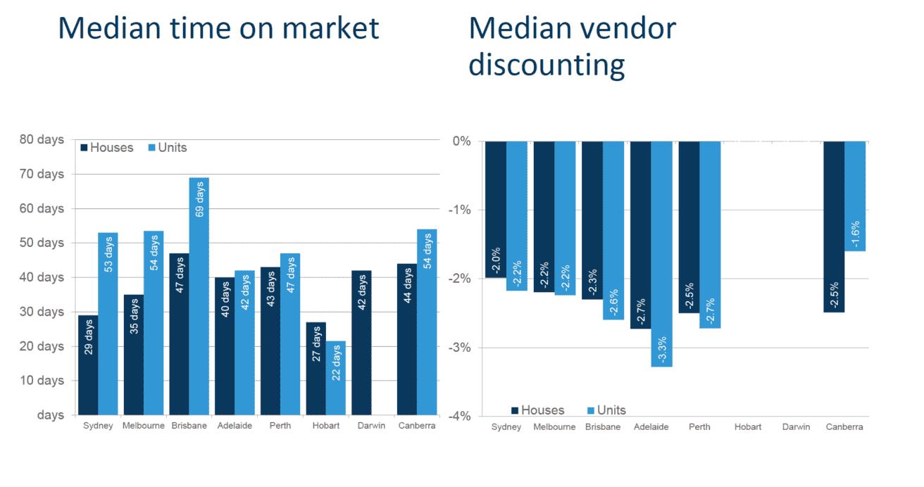 Vendor metrics