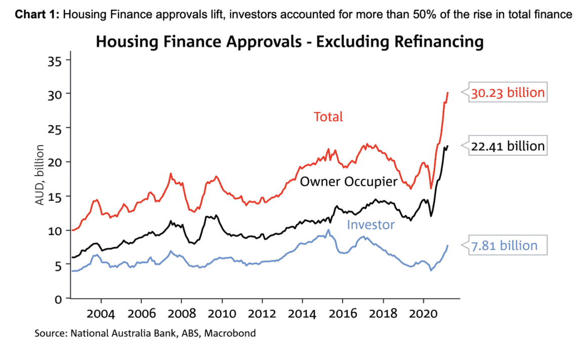 Housing Finance Approval