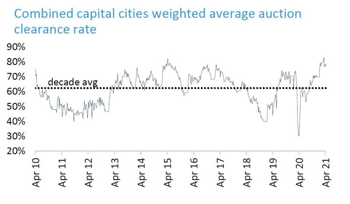 Combines Capital Cities