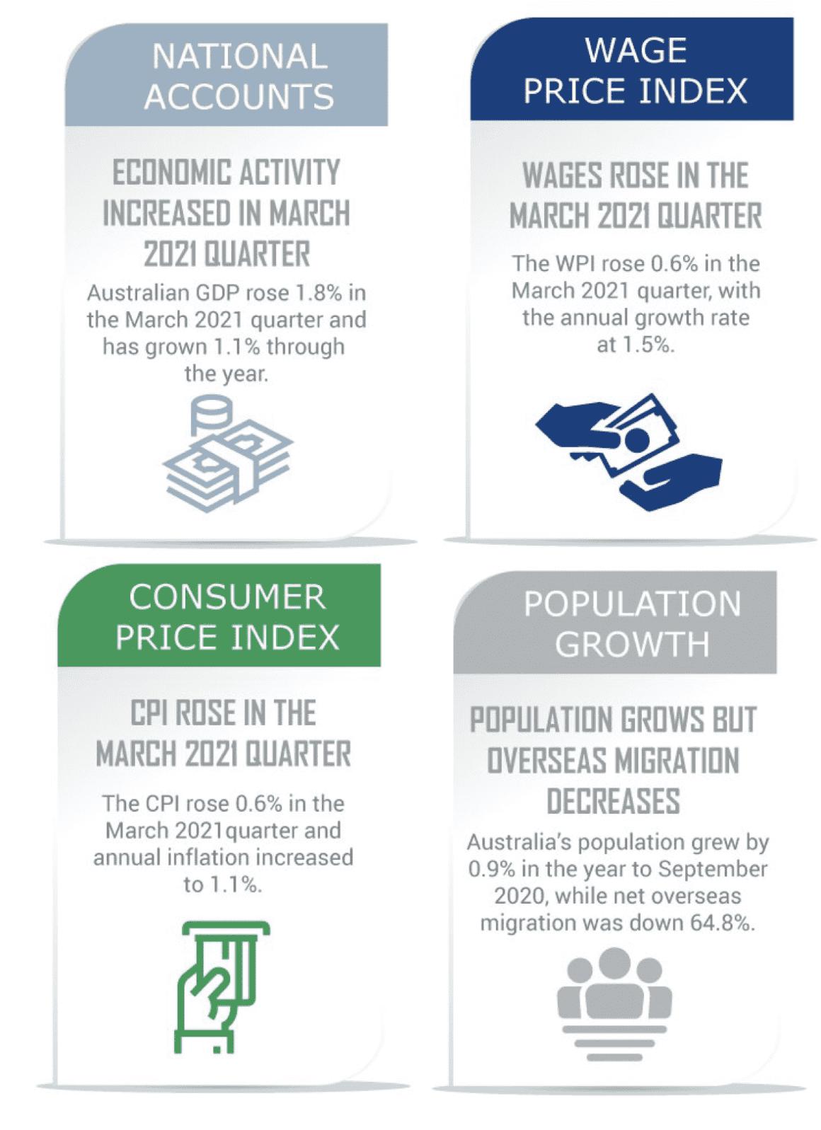 Economy Prospect