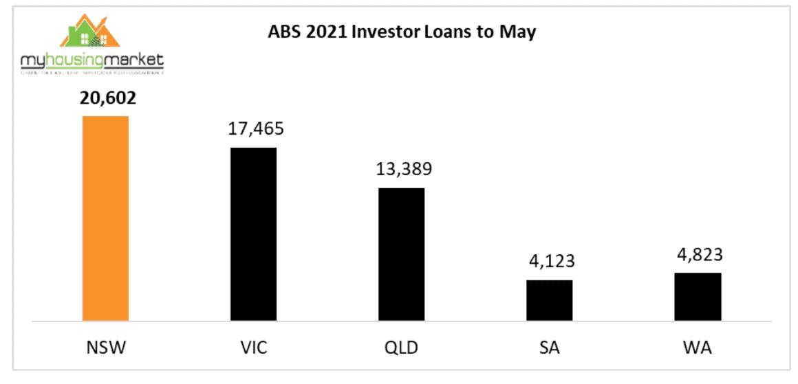 Investor Loans To May